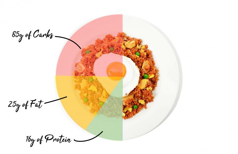 Malaysia Food Calories